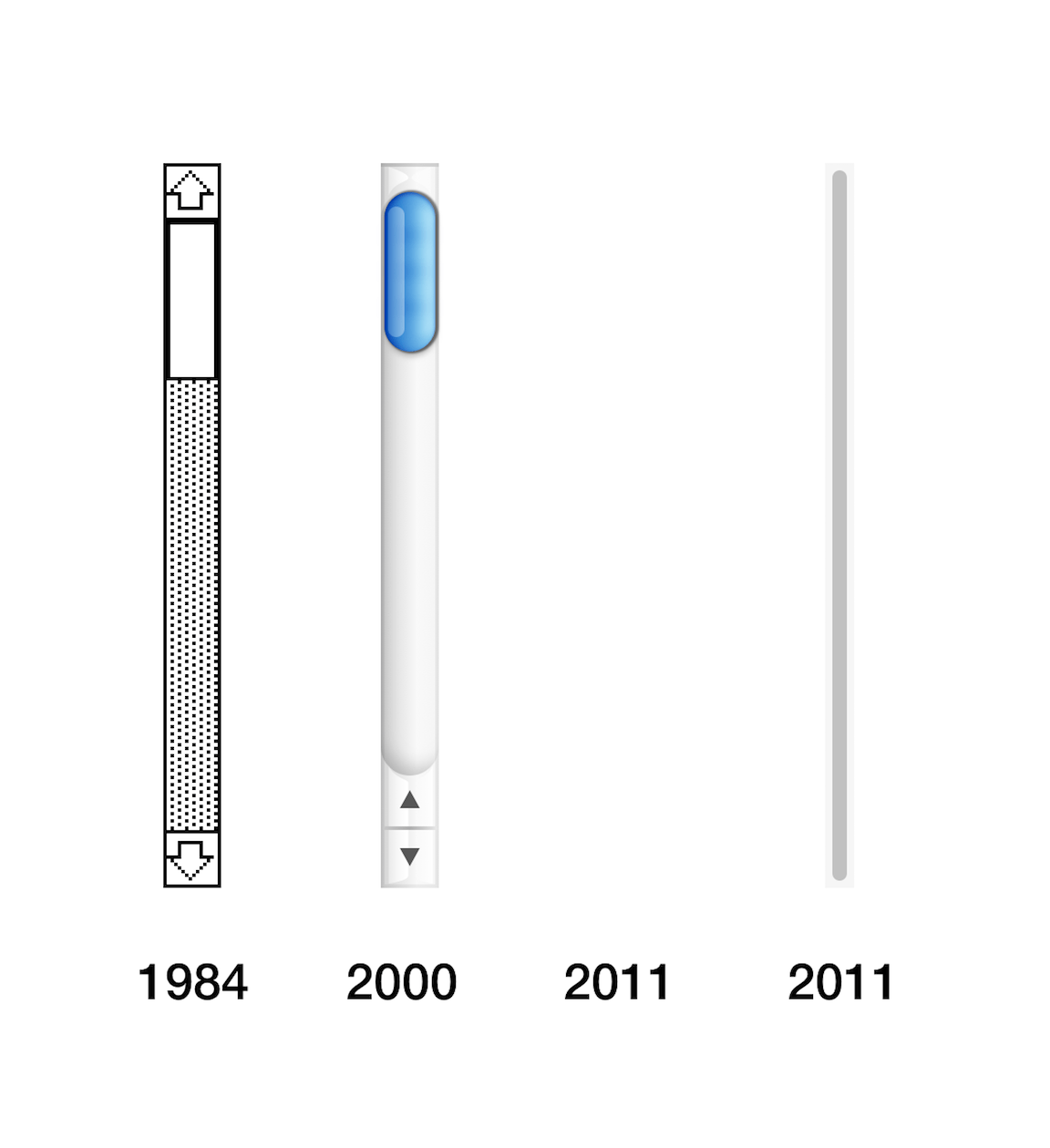 Design of Mac scrollbars over time