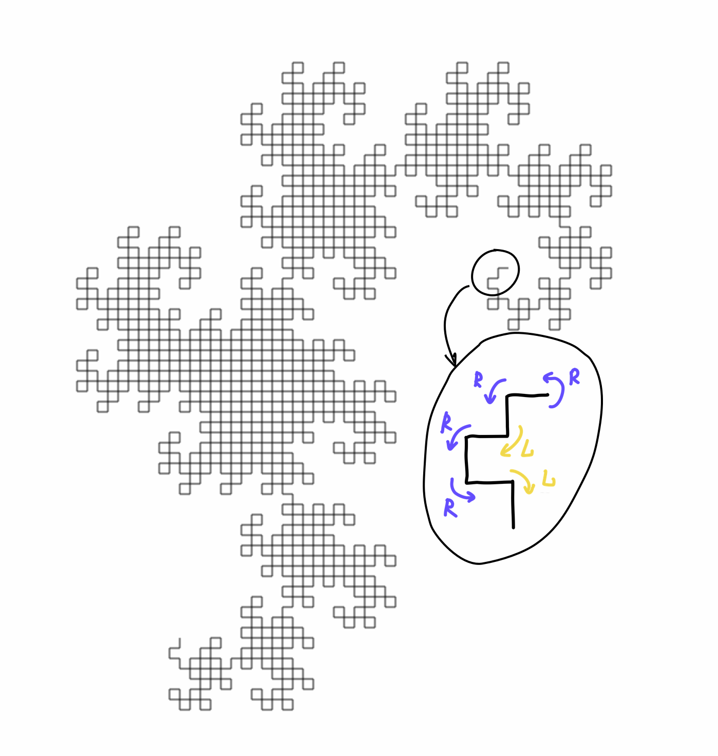 Dragon curve and turns