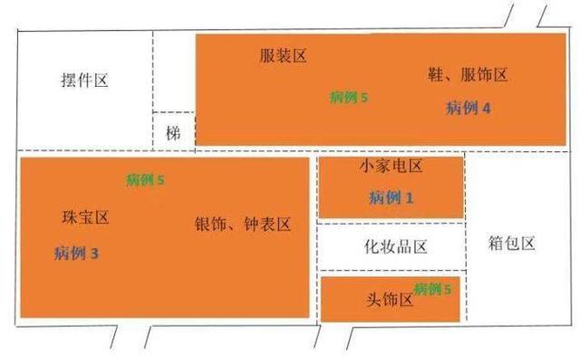 天津一百货大楼出现5例确诊 叶姓一家感染值得警醒