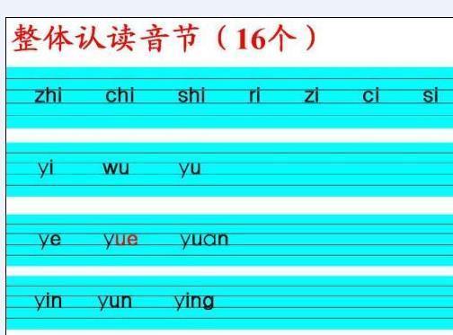 汉语拼音声母表、韵母表、整体认读音节表   (一)汉语拼音