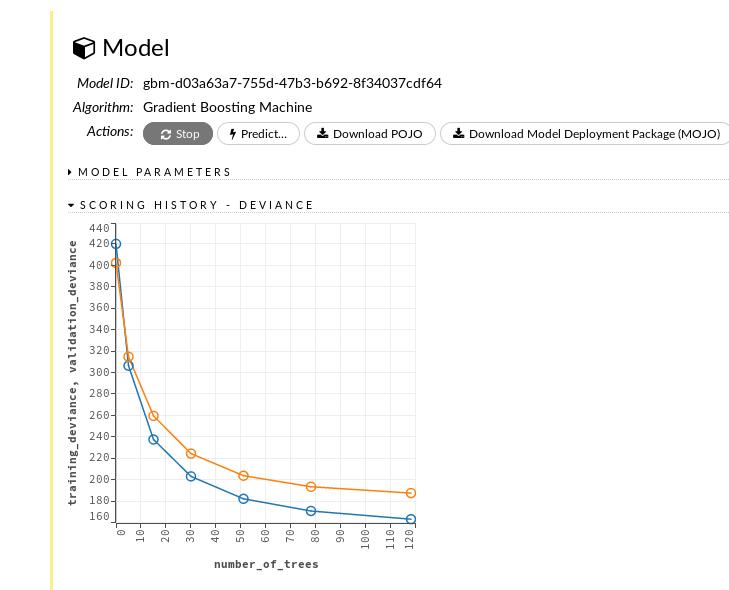 H2o Flow gradient boosting model