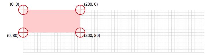 The CSS3 matrix() Transform for the Mathematically