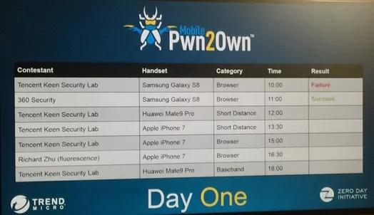 第六届移动Pwn2Own黑客大会