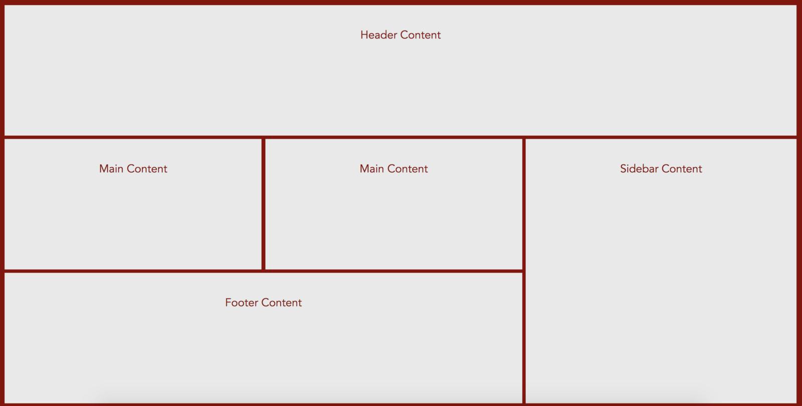 CSS Grid vs  Flexbox - 众成翻译