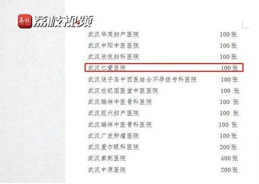 湖北省红十字会又出错 物资调配并非红会决定